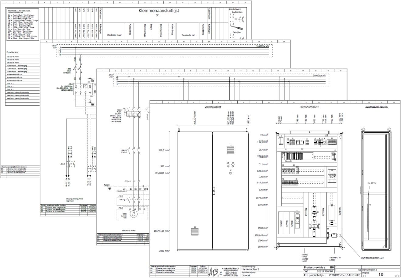 ATS Schema engineering bordenbouw