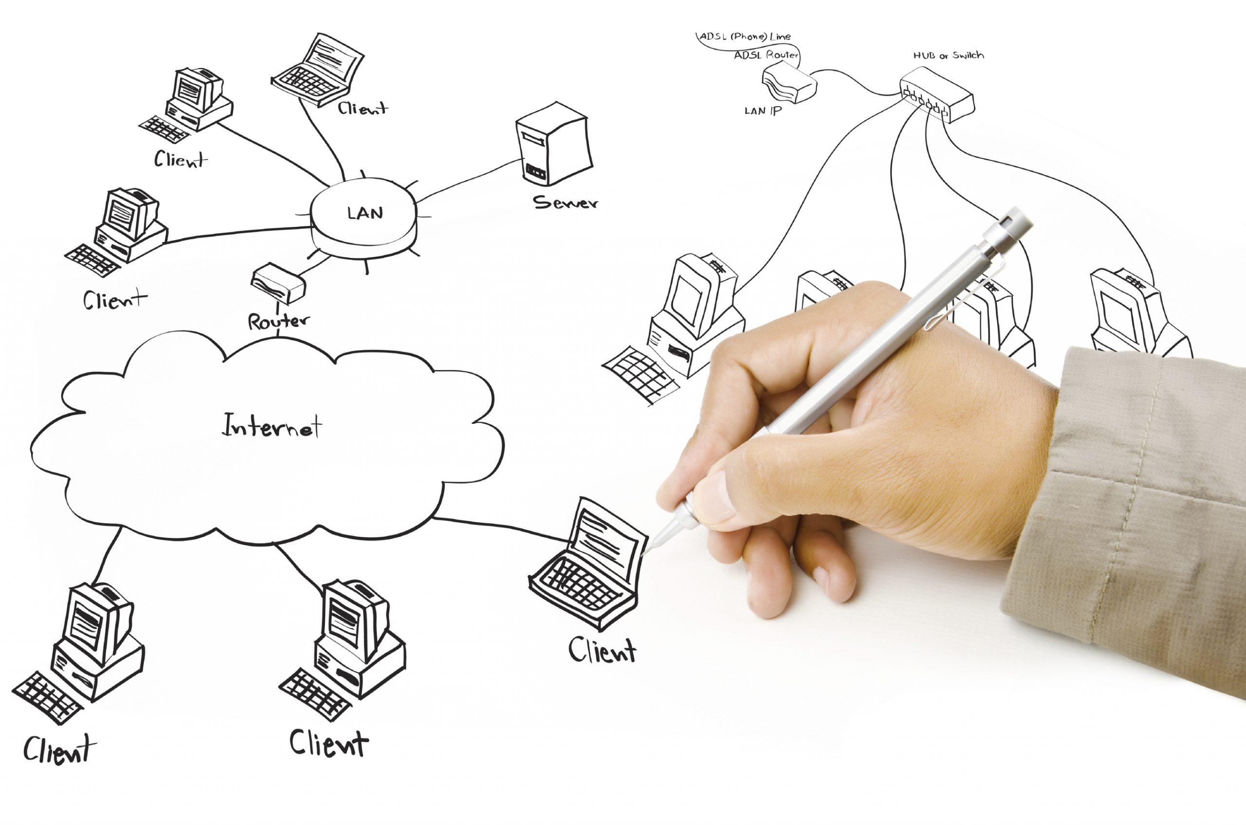 ATS Ontwerp netwerkinfrastructuur